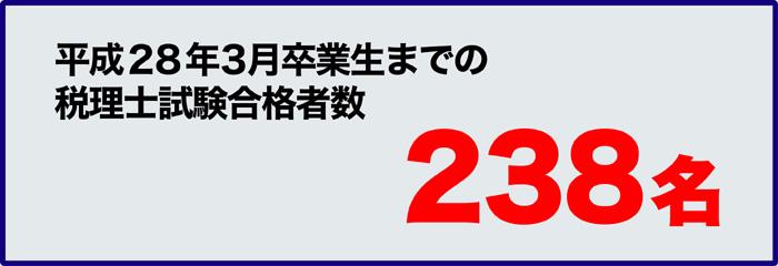 平成28年3月までの税理士合格者数